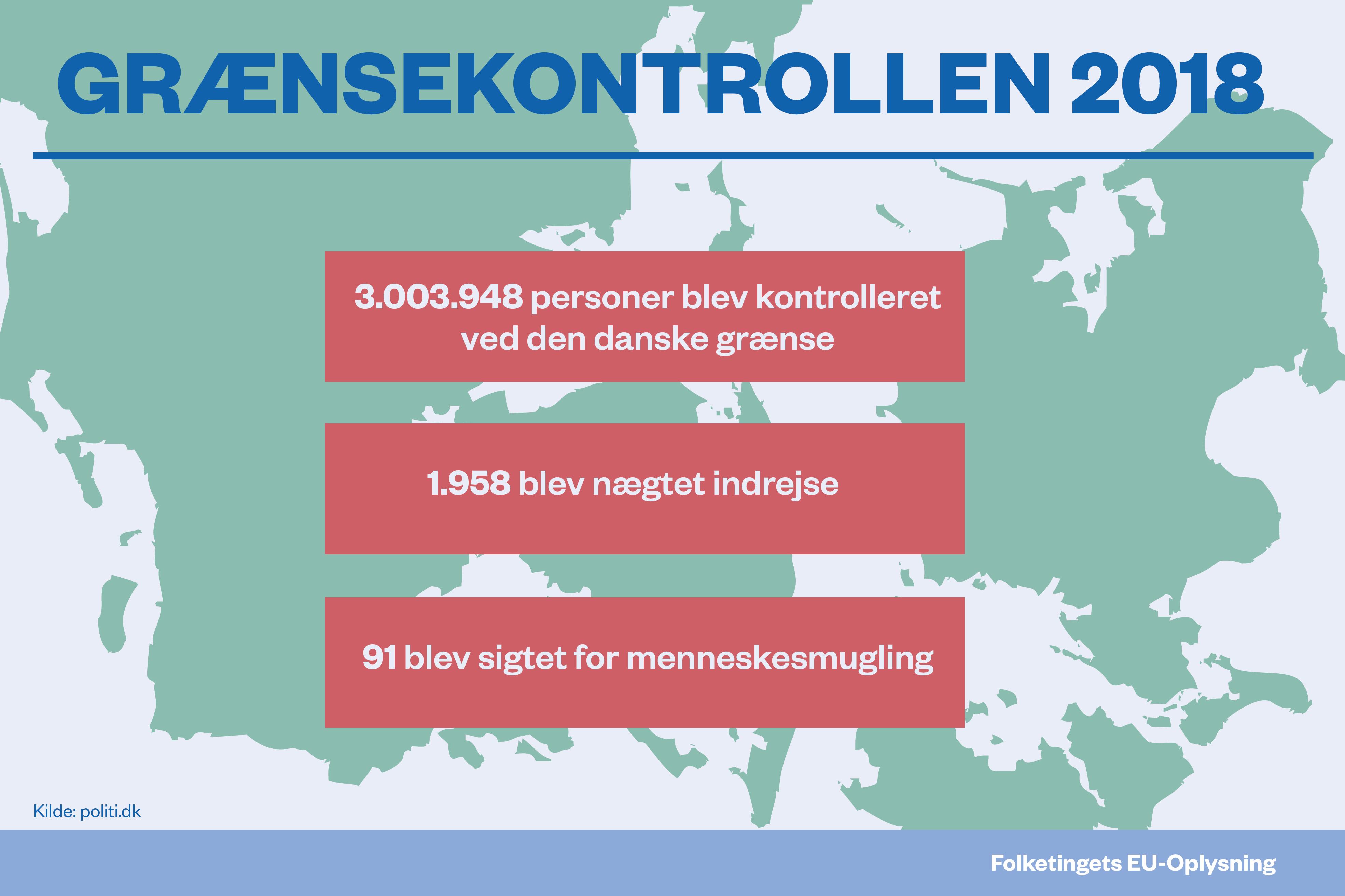 Schengen Samarbejdet Og Graensekontrol Folketingets Eu Oplysning