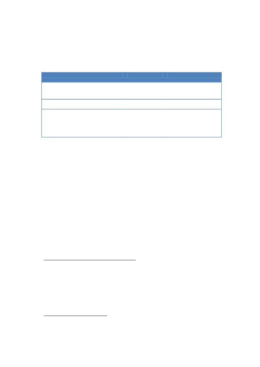 kom (2016) 0590 (forslag) - COMMISSION STAFF WORKING DOCUMENT IMPACT