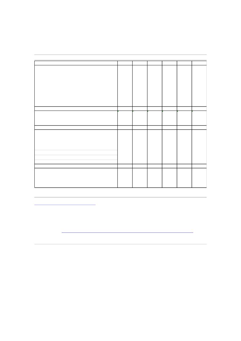 kom (2017) 0090 (forslag) - COMMISSION STAFF WORKING