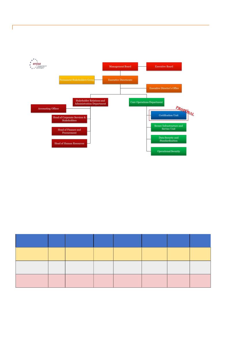 kom (2017) 0477 (forslag) - COMMISSION STAFF WORKING