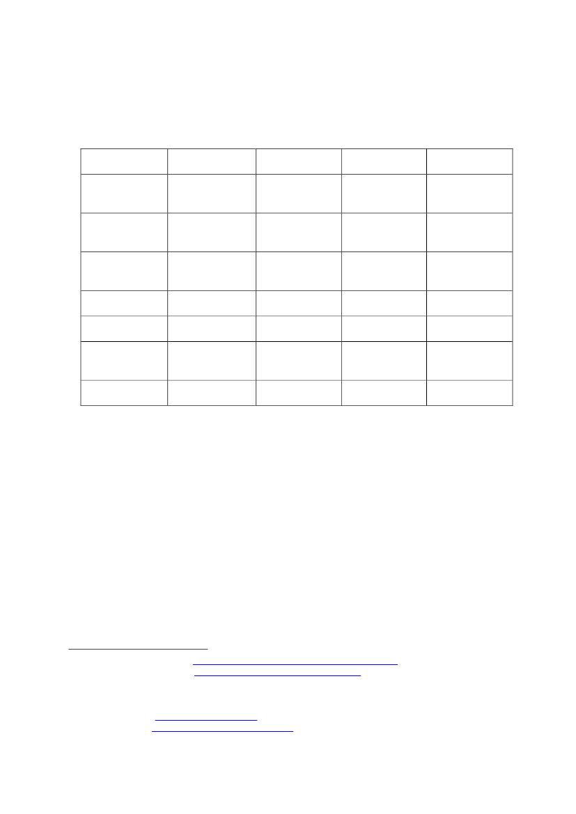 kom (2018) 0238 (forslag) - COMMISSION STAFF WORKING