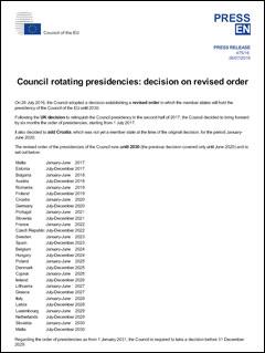 EU-formandskabsrækkefølge til 2030
