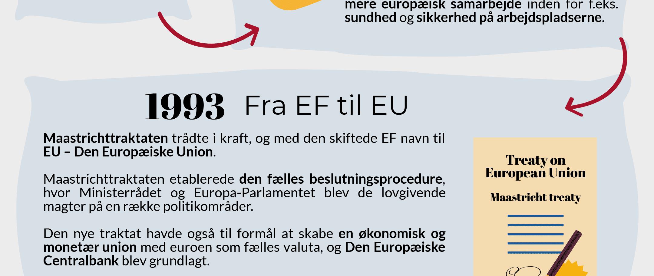 EU Historie 3
