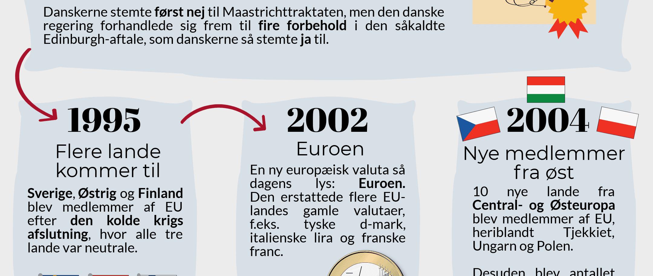 EU historie 4