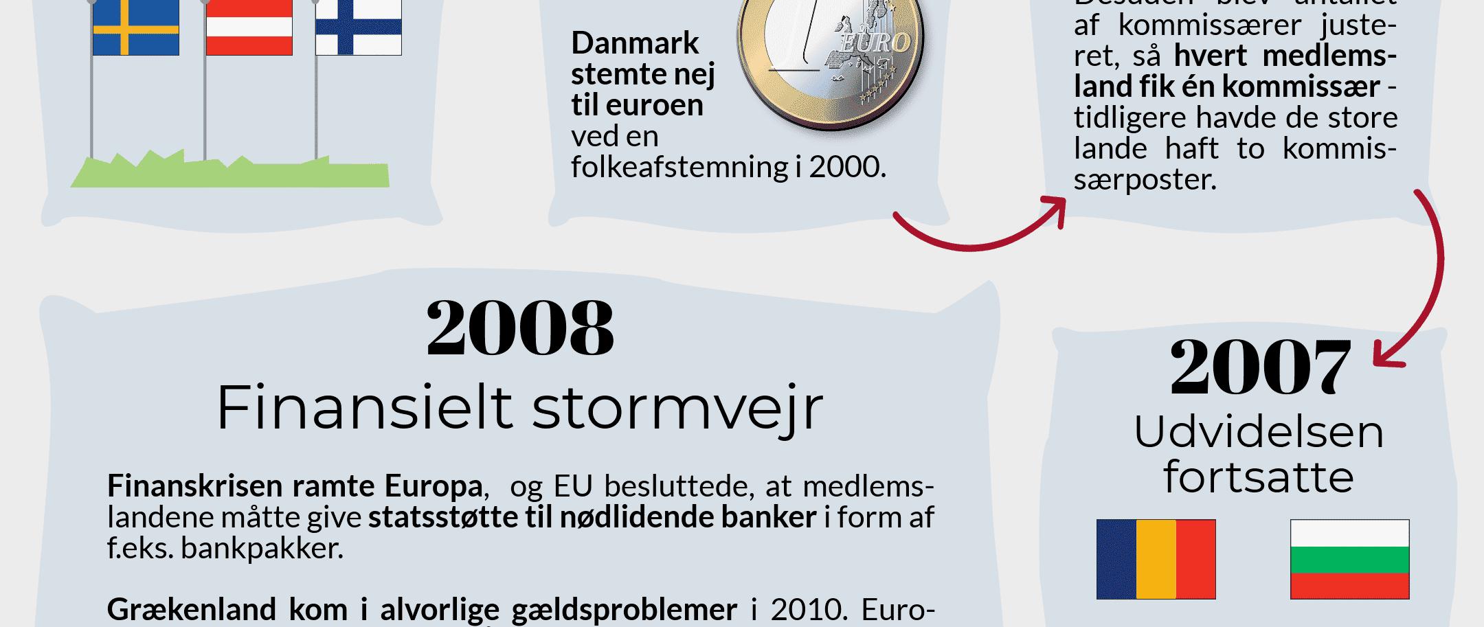 EU historie 5