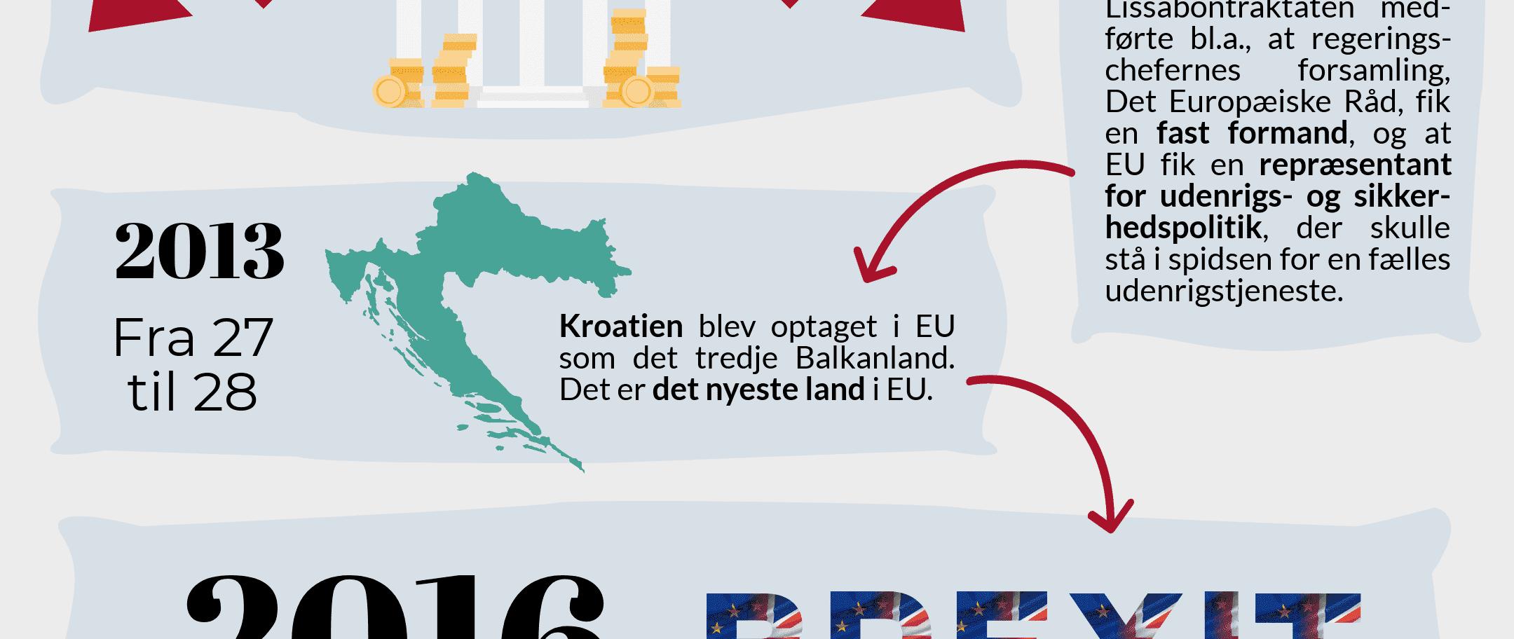EU Historie 7