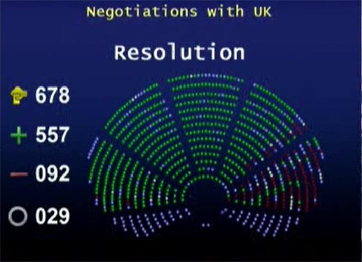 Beslutningen om forhandlingerne med Storbritannien blev vedtaget med et stort flertal.