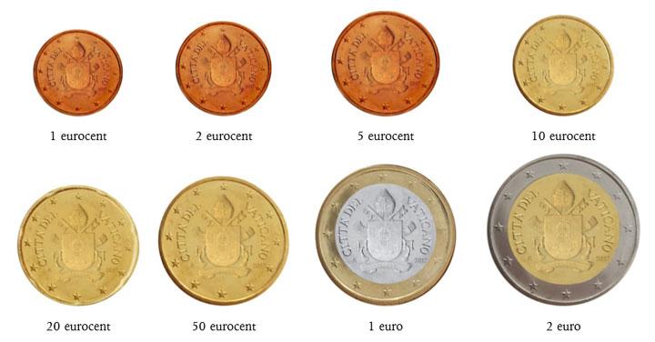 Nye møntserie fra Vatikanstaten