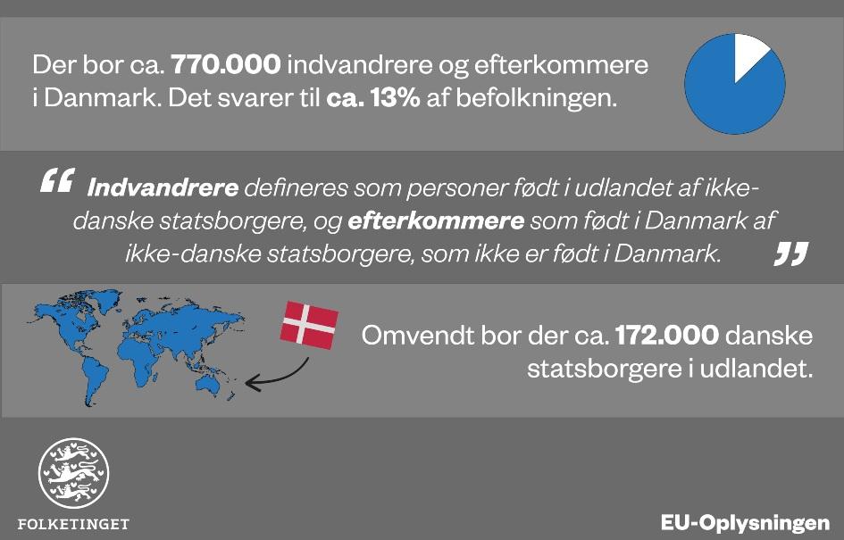 Indvandrere i DK infografik