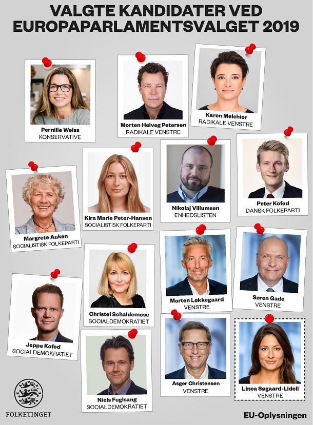 Valgte kandidater ved Europaparlamentsvalg 2019