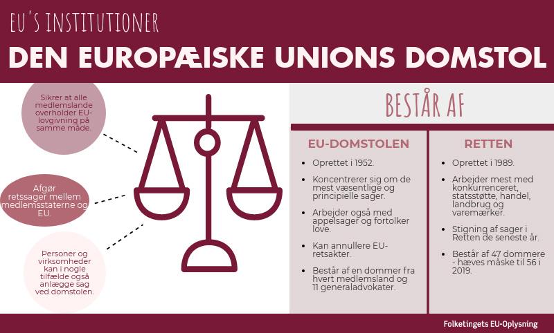 Oversigt over Den Europaeiske Unions Domstol