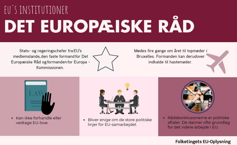 Oversigt over Det Europaeiske Raad