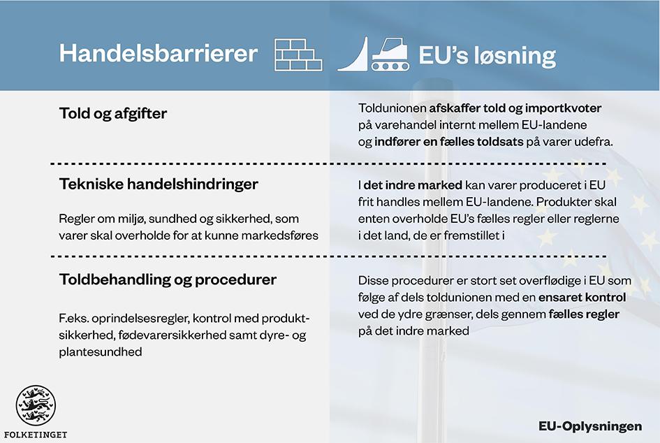 Oversigt over EU's svar på handelshindringer