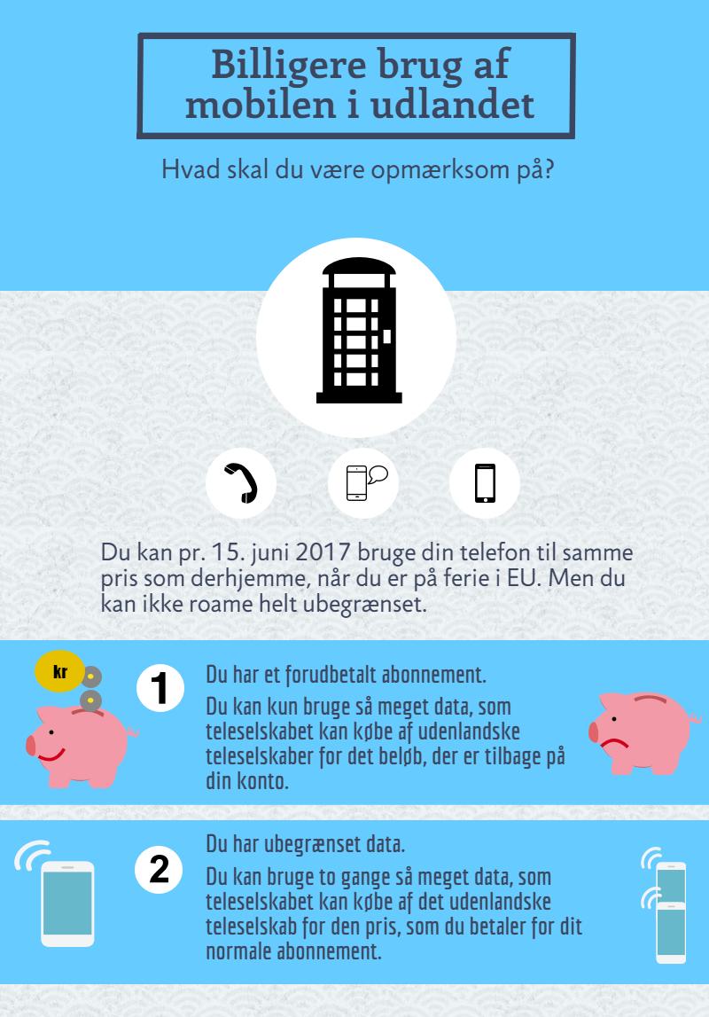 Europa-Parlamentet har godkendt den sidste brik i den aftale, som skal sikre, at forbrugerne fra den 15. juni 2017 ikke længere skal betale høje gebyrer for at ringe, sms'e og surfe på nettet i udlandet.